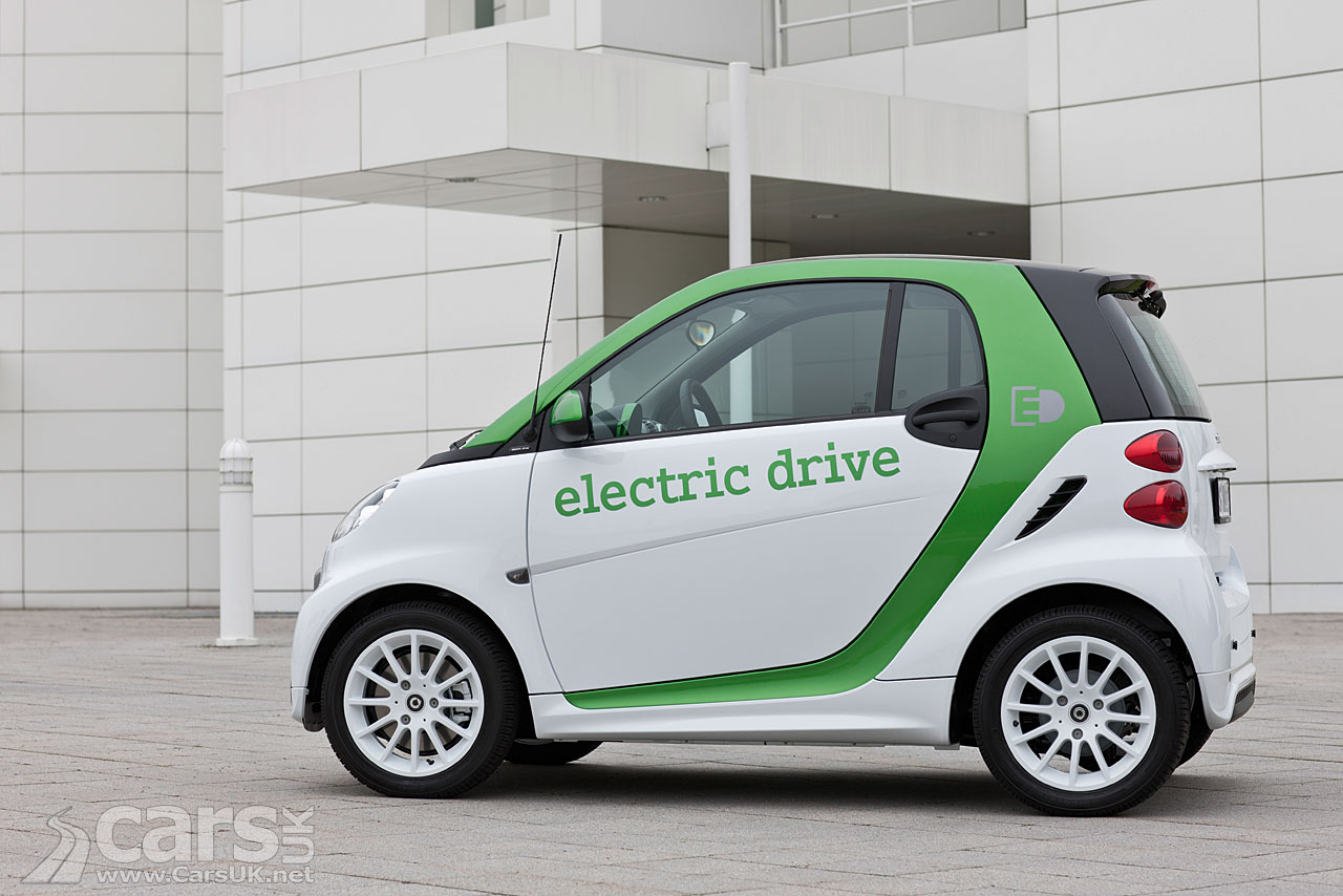 Electric Smart Car Review Canada