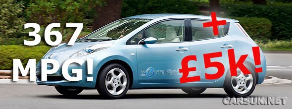 The Nissan Leaf EV