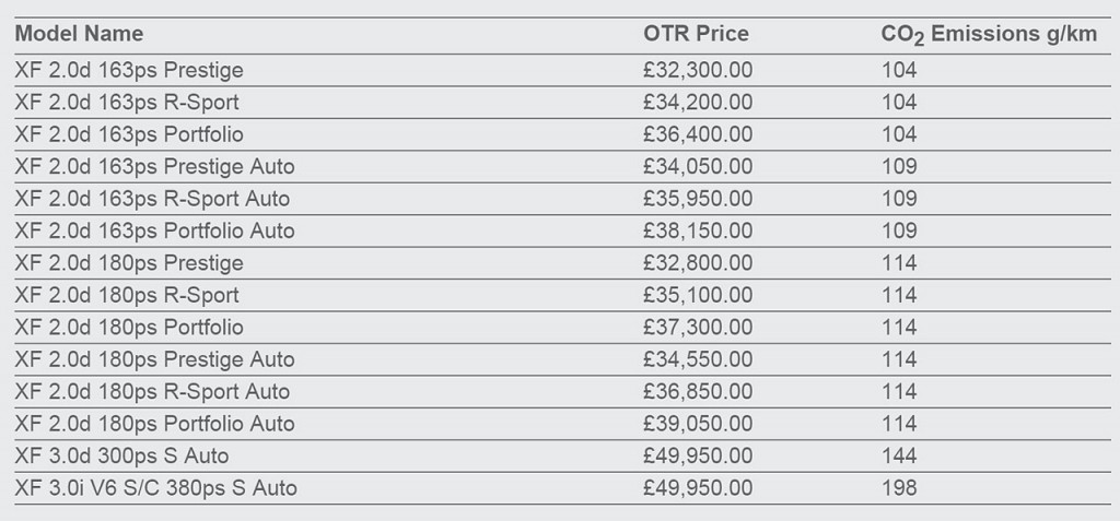 Uk Used Car Prices