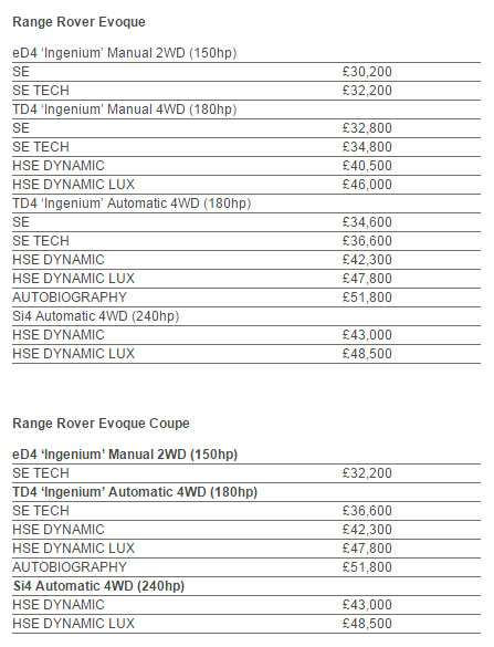 2016 Range Rover Evoque Price Amp Specs