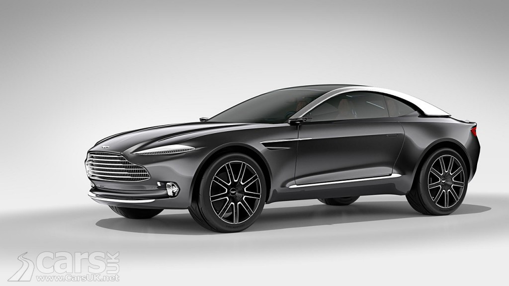 Aston Martin DBX Crossover heading for production
