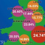 1 in 4 Used Cars in London and Birmingham are insurance write-offs