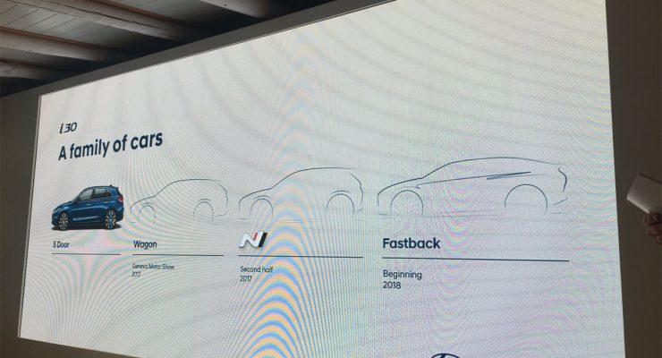 Photo Hyundai i30 FastBack confirmed