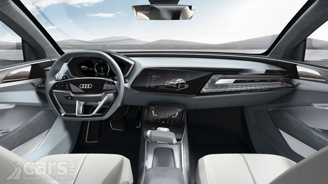 Photo Audi e-tron Sportback Interior