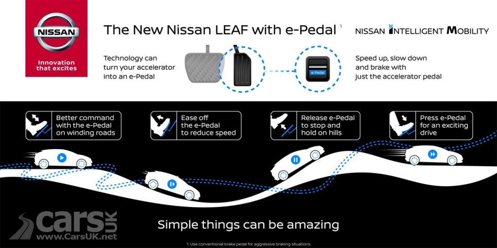 New Nissan LEAF comes with e-Pedal for one foot driving