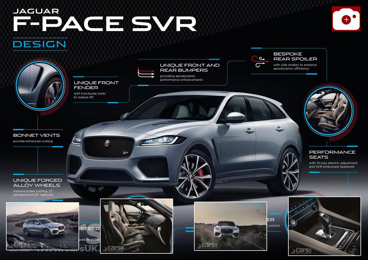 Jaguar F-Pace SVR Photo Gallery