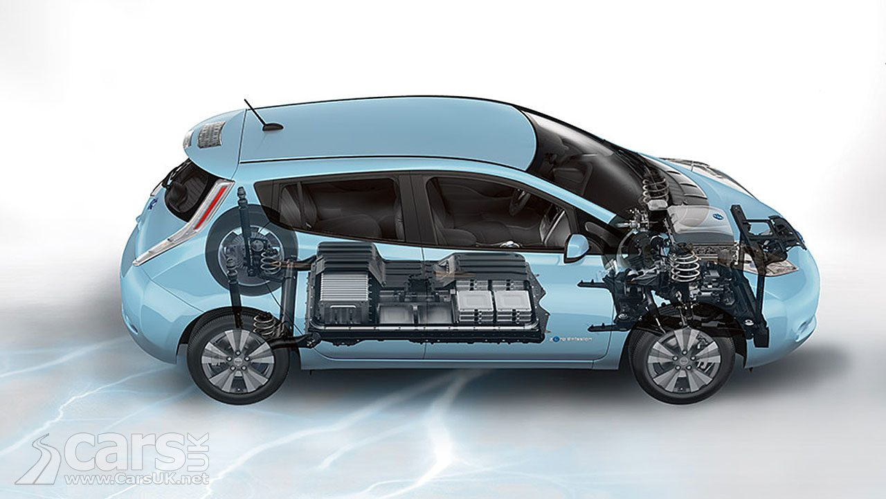 Cost of replacing the Nissan LEAF's Batteries DROPS 90%