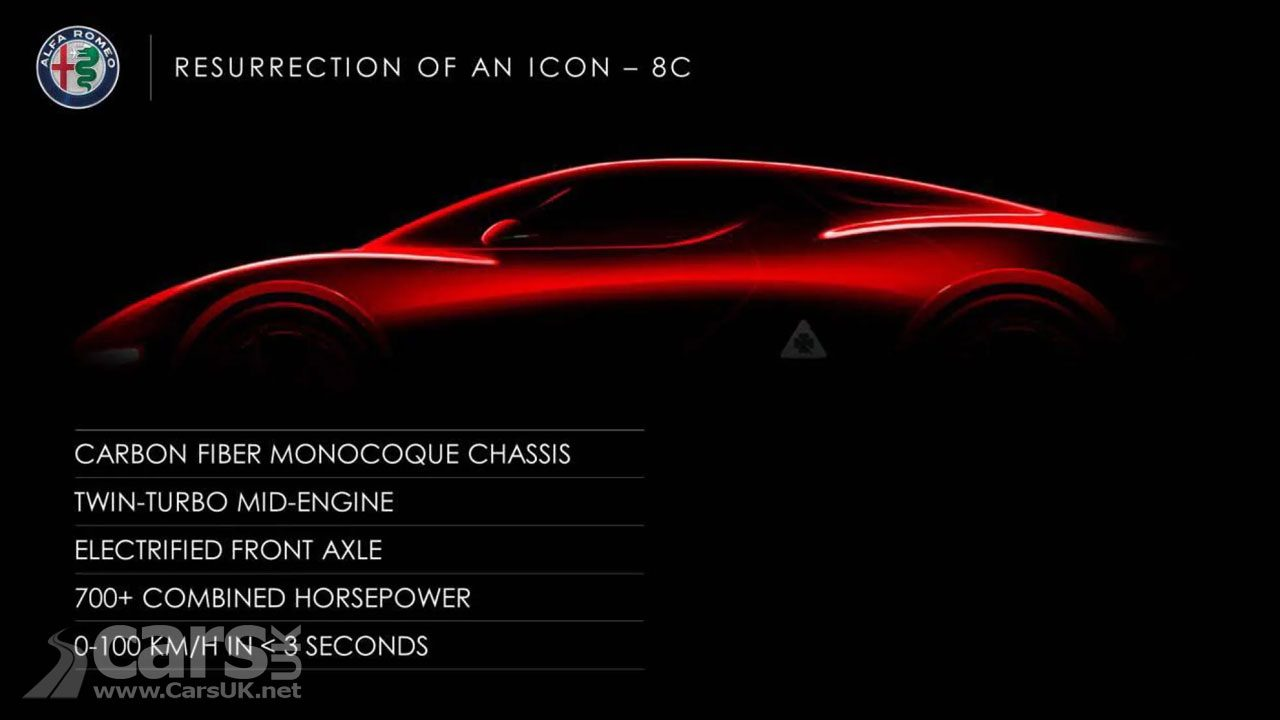 Alfa Romeo plans include a new Alfa 8C