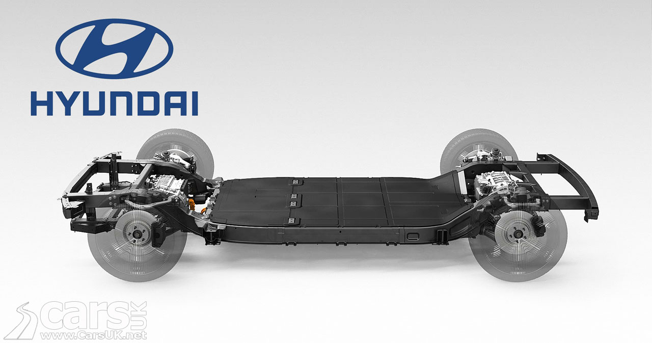 Photo Hyundai Canoo electric car platform