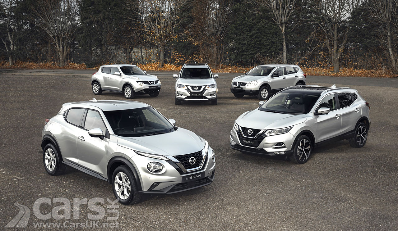 Photo Nissan Crossovers Million