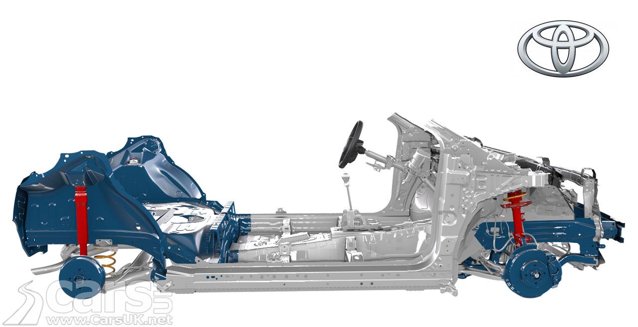 Photo Toyota Aygo City Car successor Platform