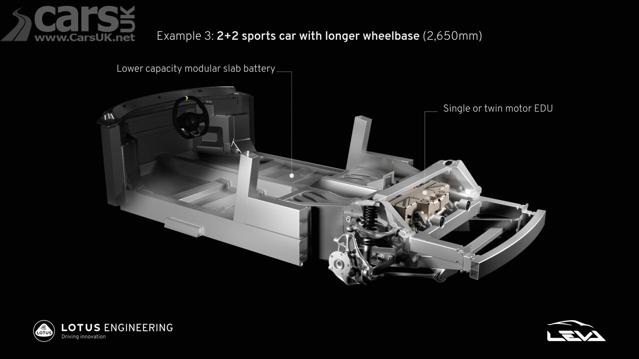 Photo New Lotus lightweight EV Platform
