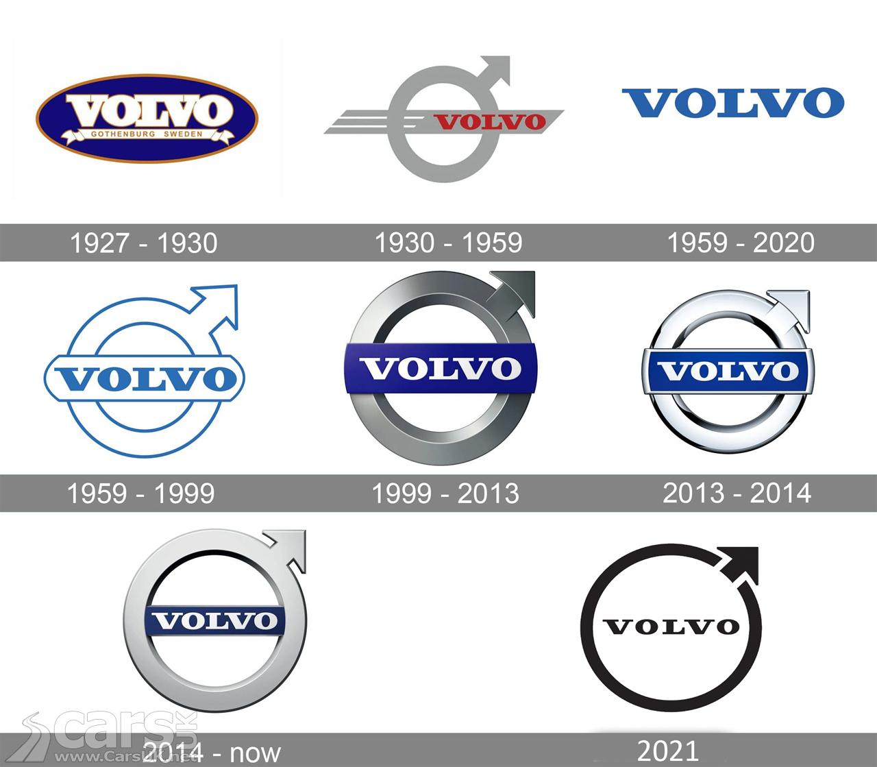 Photo Volvo Logo History